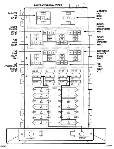 1990 Jeep Wrangler Fuse Box Diagram 2014 Wrangler Fuse Box Diagram