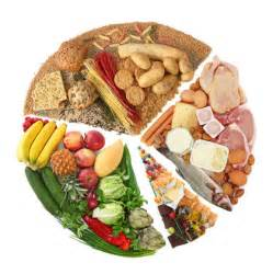 protein food nutrition deficiency needs body diet absorption health fat