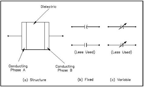 capacitor calculator dielectric capacitor calculator dielectric 28 images capacitance dielectrics uni study guides