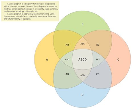 how to make a venn diagram venn diagram template for word