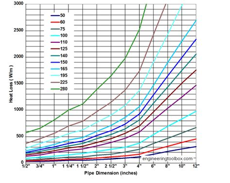 runtal piping diagram replacing baseboard heating help the wall