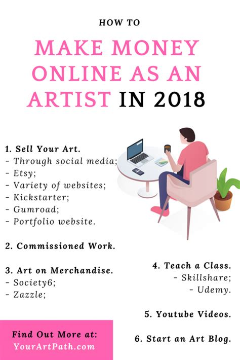 How To Make Money From Your Art Online - how to make money online as an artist in 2018 your art path