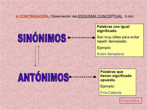 significado de antonimos y ejemplos de antonimos postea mejor ppt sin 243 nimos y ant 243 nimos nuria p 233 rez mart 237 nez