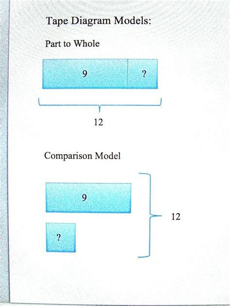 diagram singapore math 13 best diagrams images on teaching math