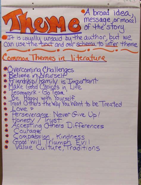 themes for literature teaching my friends theme and my friend molly lou melon
