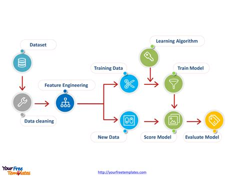 machine learning diagram free machine learning diagram free powerpoint templates