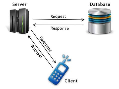 membuat web service dengan php json php web service with json e b software