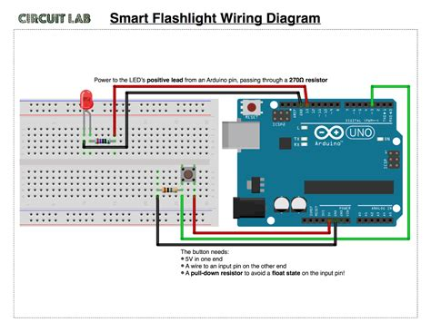 flashlight wiring diagram free wiring diagrams