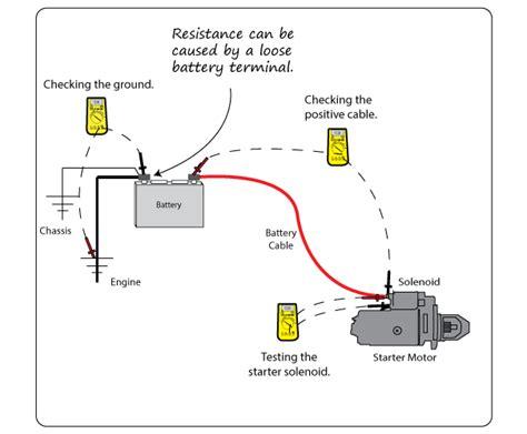testing a resistors testing resistance in a circuit