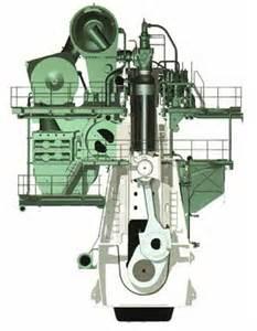 mechanical engineering two stroke