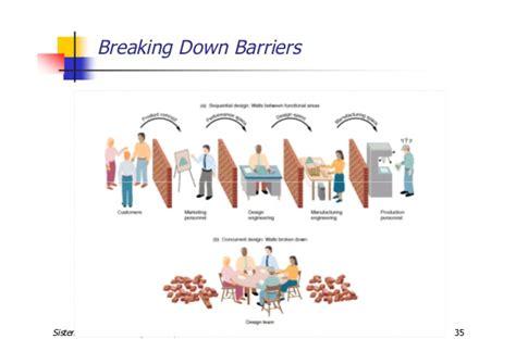 layout manajemen operasional 5 manajemen operasional