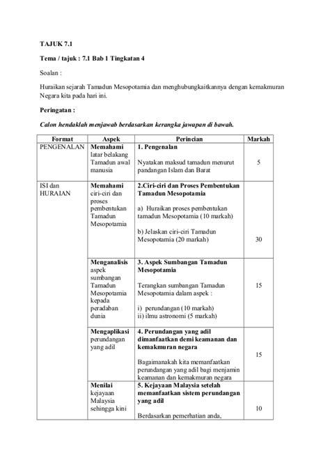 Buku Perkembangan Sistem Pemidanaan Dan Sistem Pemasyarakatan tamadun awal manusia tingkatan 4