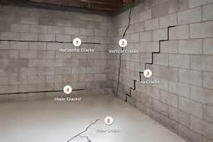repairing cracks in basement walls foundation repair milwaukee mccoy contractors
