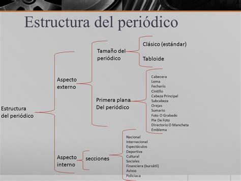 diario el peri 243 dico de catalunya 3 febrero 2016 pdf estructura de un periodico historia de los medios