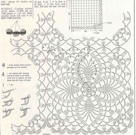 Miria Square Dress 17 best images about charts on patrones crochet lace and charts
