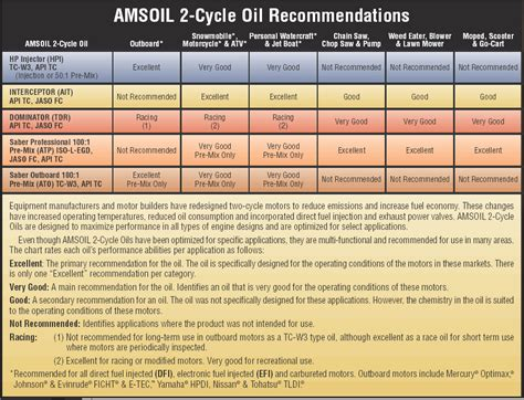 Toyota Recommendation Chart Amsoil Filter Application Amsoil Free Engine Image For