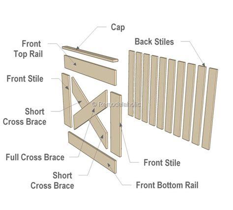 Barn Door Plans Free Plans Diy Barn Door Baby Gate For Stairs