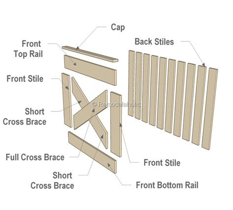 Building Barn Doors Plans Free Plans Diy Barn Door Baby Gate For Stairs