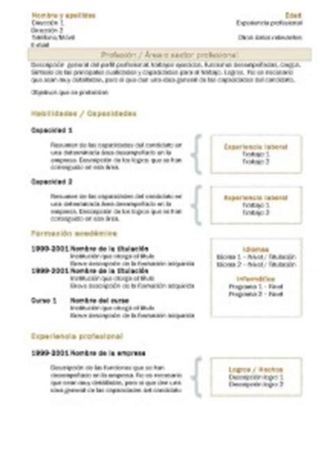 Plantilla De Curriculum Vitae Combinado O Mixto Cv Combinado Modelos Y Plantillas Modelo Curriculum