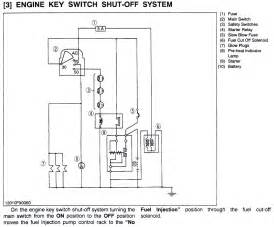 basic fuel shutoff solenoid and starter wiring information diagram wiring diagrams