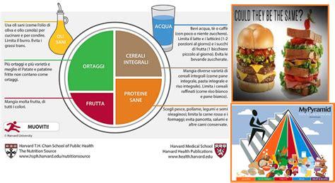 una corretta alimentazione alimentazione corretta linee guida bodybuilding