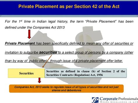 section 6 of the companies act fund raising via private instruments