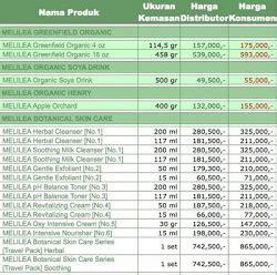 Krim Wajah Melilea organik melilea hidup sehat langsing melilea greenfield