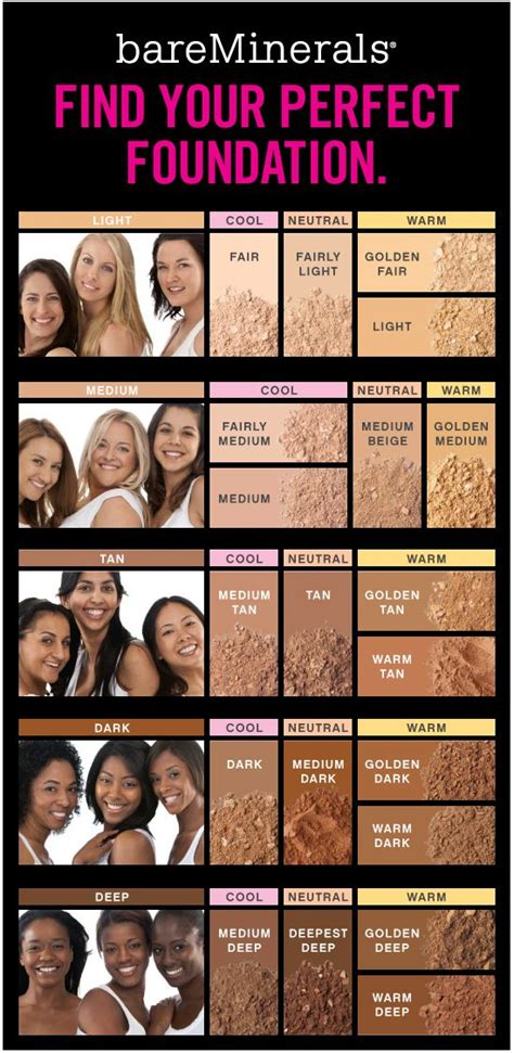 bare mineral foundation best 20 foundation colors ideas on