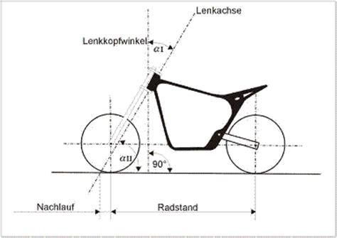Motorrad Gabel Nachlauf by Rahmenvermessung