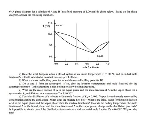 phase diagram questions a phase diagram for a solution of a and b at a fi chegg