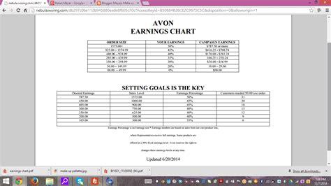 Avon Receipt Template Pdf by Avon Order Form Pdf Hardhost Info