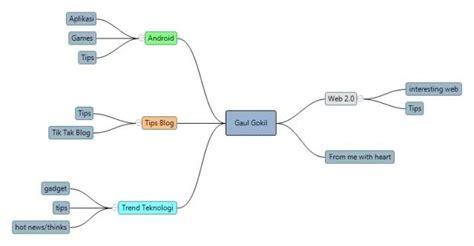 membuat tulisan metal akar online sumber lookj blog dan edutraco com