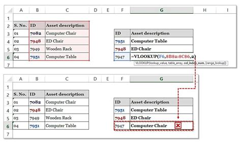 excel tutorial pivot table vlookup excel vlookup function why and how how to use vlookup
