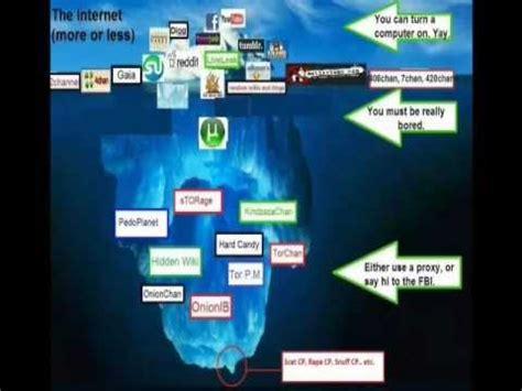 imagenes de web profunda deep web internet profunda informaci 243 n y como entrar