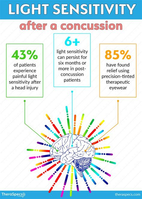 concussion and light sensitivity post concussion syndrome light sensitivity after a