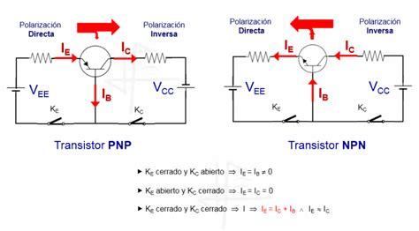 transistor npn definicion transistor pnp definicion 28 images diferencia entre los transistores npn y pnp jo 227 o