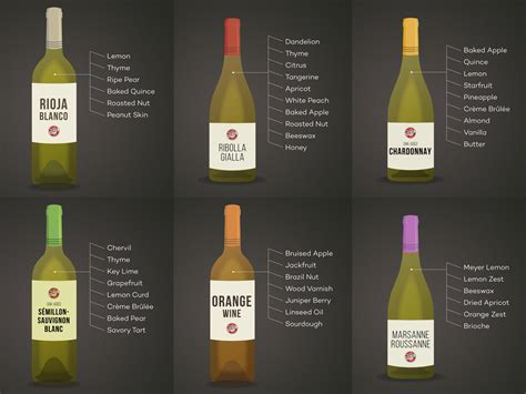white wine white wines for wine drinkers wine folly
