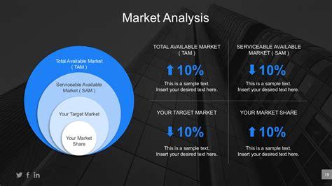 business plan presentation ppt templates free business plan template