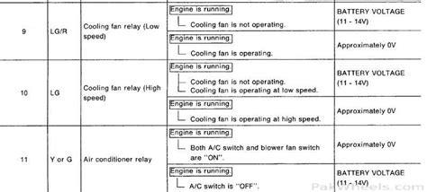 qg18 nissan wiring diagrams nissan tuning wiring diagram
