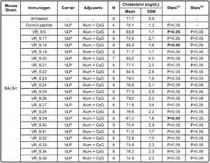 patent wo2011027257a2 pcsk9 vaccine patents