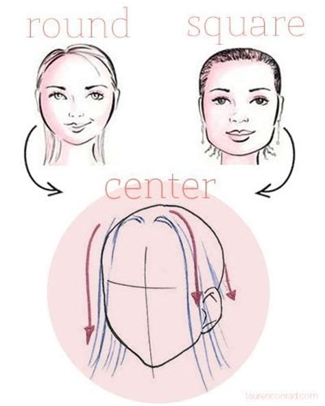 find the perfect bangs for your face shape instyle com face shapes square faces and faces on pinterest