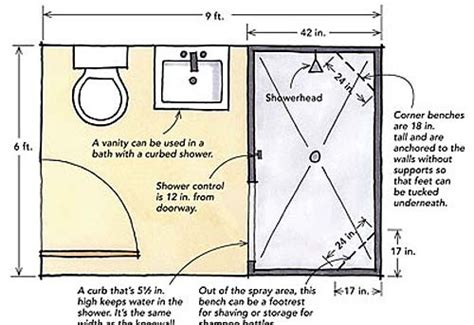 minimum size of a bathroom designing showers for small bathrooms fine homebuilding