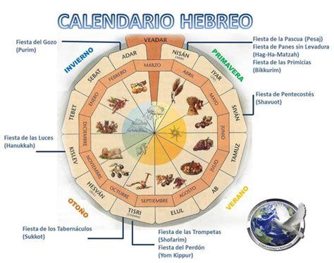 Calendario Que Usamos El Calendario Hebreo Unciondeloalto Jimdo Page
