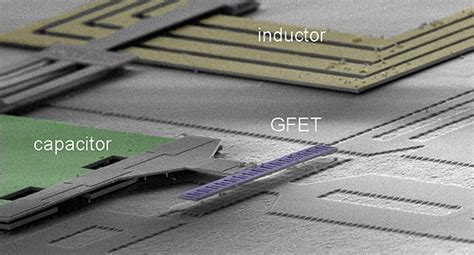 graphene integrated circuit applications ibm research graphene circuit ready for wireless