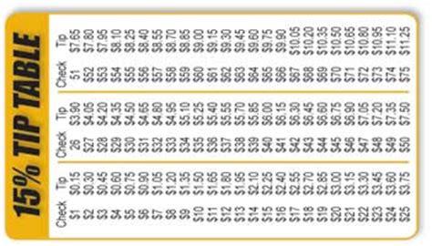 Table Cards Custom Century 21 Business Cards