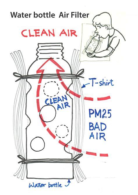 Filter Air Water Filter Water Purifier Penyaring Air Nico Filter 1 water filter air purifier carburetor gallery