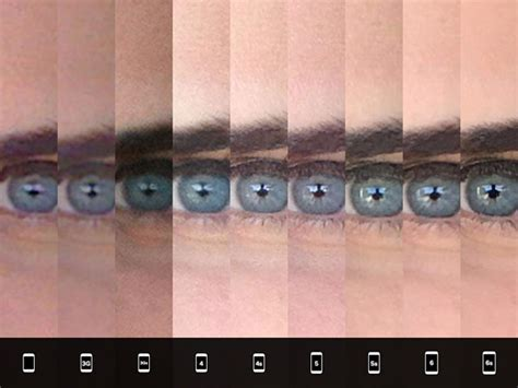 iphone  camera compares   previous iphones