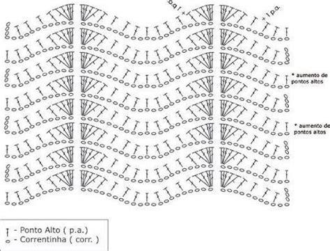 17 migliori immagini su crochet ripples waves su 17 migliori immagini su crochet ripples waves su