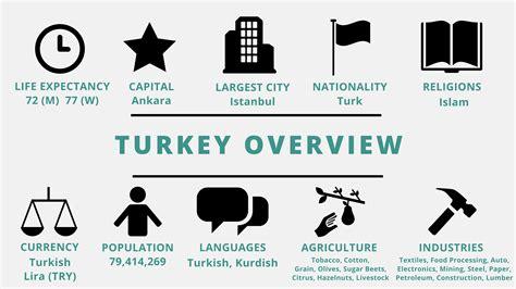 syst鑪e u si鑒e social turkey teachmideast