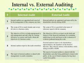 audit terms of reference template audit